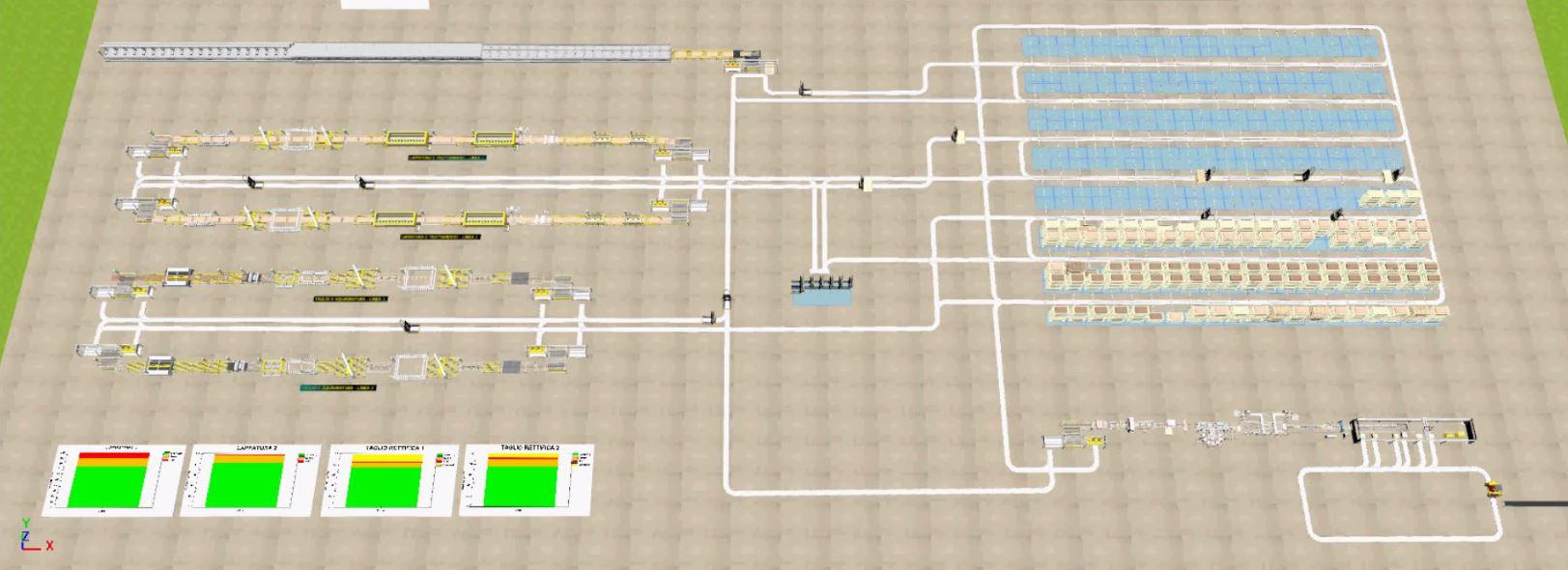 BMR's DIGITAL LINE AND 4.0 LOGISTICS